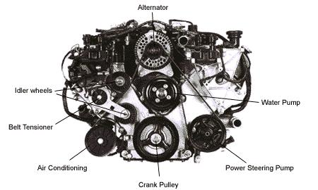 Cars and Motors: What Is the Damper Pulley